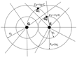 Santilli diagram establishing the inconsistency of the expansion of the universe because accelerations of galaxies are not the same for all observers in the universe.