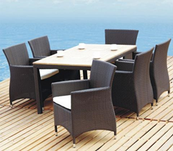 Has Introduced a Guide: Aluminum Versus Resin Wicker Outdoor Furniture