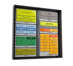 NXP LPC4370 block diagram