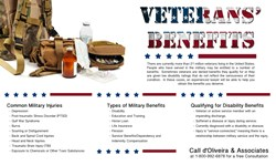 Veteran Benefits Infographic with details on Military Service Injuries