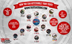 Truck Accessories Infographic for TruckAddons.com