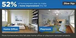 Still time to remodel your home office or playroom this year