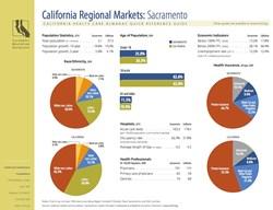 Sacramento Healthcare Statistics