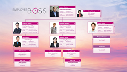 EmployeeBoss launched as HR Big Data Solution