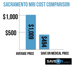 Sacramento MRI Costs