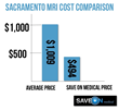 Healthcare Ecommerce Website Brings Price Transparency to California