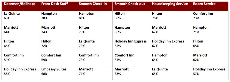 Marriott International and Starwood Hotels & Resorts Worldwide have ...