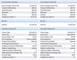 health deductions, benefits, compare costs