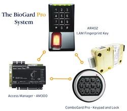 Kaba BioGard Pro