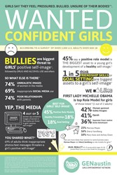 infographic; girls; self-image; body image; social media use; tweens; teens; bullying; bullies