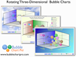 Rotating Three-Dimensional Bubble Charts Help Managers Make Better...