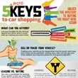 5 Keys to Car Shopping Explained in a New Infographic Shared by...