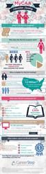 MyCAA Education Funding Infographic