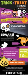 Safety tips and national Halloween statistics from Protect America