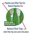 ep Dualfilter TIPS® and Pipette.com's Tips for Rainin LTS®...