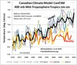 Canadian Climate Change Predictions Fail by 590% Costing Global...