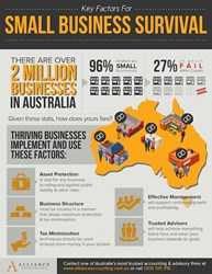 Melbourne SEO Services, Infographic Agency
