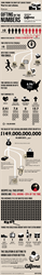 An infographic detailing the hidden costs and labor put into gifts in America