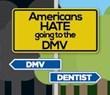 """Privatize the DMV,"" Says Results of New DMV.com Survey"