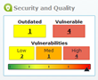 White Source- Security and Quality