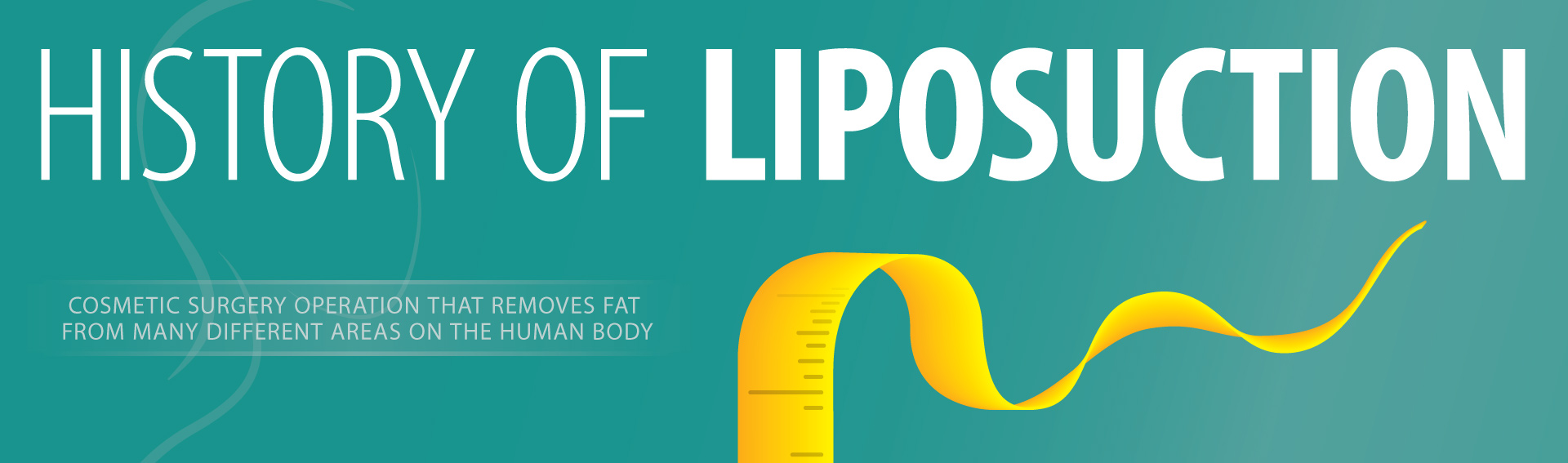 a history of liposuction The body-jet liposuction uses a refined water technology to remove fat the removal of fat with water technology was developed in response to the earlier, more invasive liposuction procedures.