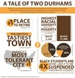 """Durham Residents Call for """"Harm Free Zones"""""""
