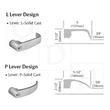 Sargent 10 Line Lock Lever Styles