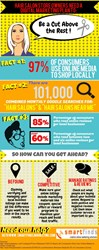 Hair Salon Marketing Infographic