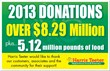 Harris Teeter Donates Over $8.29 Million to Non-Profits for Fiscal...