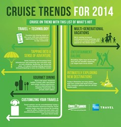 Cruise Planners-American Express Travel - 2014 Cruise Trends