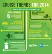 Cruise Planners-American Express Travel Releases Its Top Cruise Trends...