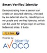 Smart Verified Identity on AWS