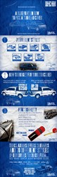Tonneau Covers Buying Guide Blueprint Infographic