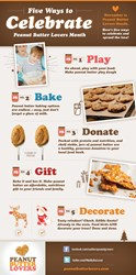 5 Ways to Celebrate Peanut Butter Lovers Month Infographic