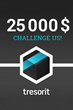 Challange Tresorit1s cloud storage security.