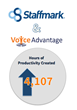 Staffmark and Voice Advantage Collaborate to Maximize Virtual...