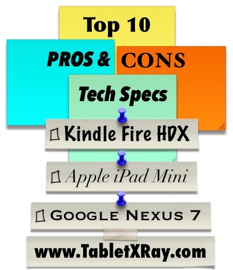 Apple Ipad Vs Kindle: New Kindle Fire Review: 5 Specs To Consider In A Kindle