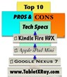 New Kindle Fire Review: 5 Specs to Consider in a Kindle Fire HDX vs...