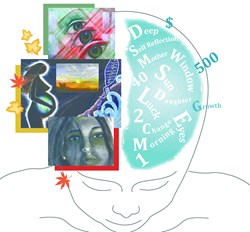 Right Brain the powerhouse of Imagination and Creative Solutions