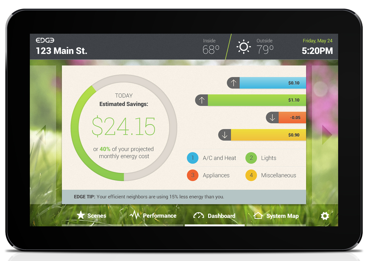 Energy Use Monitoring Systems : Home intelligence system edgehometm solution launched by