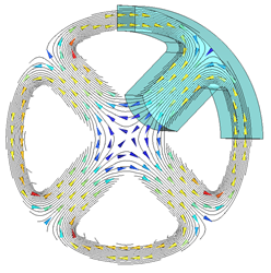 Anti-periodic model of a magnetic quadrupole
