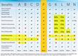 Visit 1-800-MEDIGAP.com-Medicare Plan F Coverage Chart