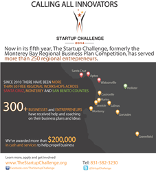 Startup Challenge Infographic Map