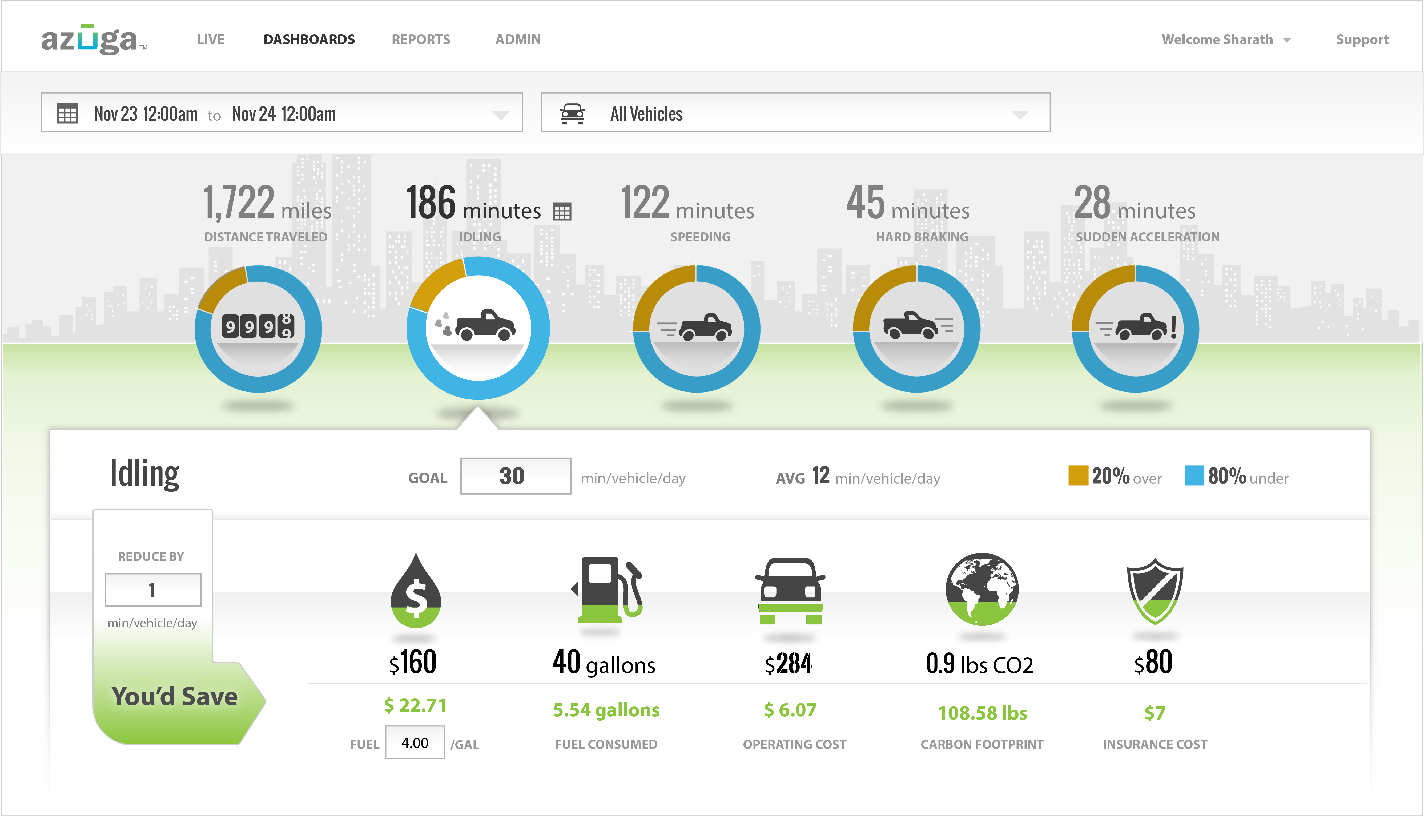 Vehicle Tracking Device >> Azuga Proves Its GPS Technology Reduces Fleet Accidents by ...