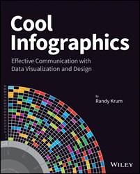 Infographics, Randy Krum, Cool Infographics, data visualization, data, big data