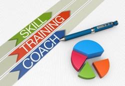 make money trading, financial trading, options trading, PIE trading, glynn calvert, profitable investment education