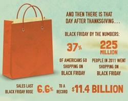 OnlineTradingAcademy-Thanksgiving-Infographic