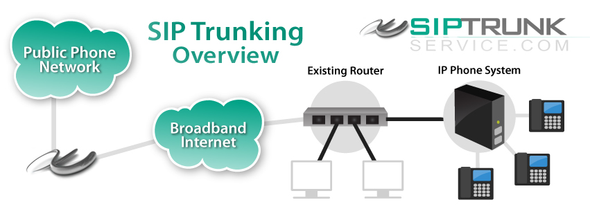 Xpander Communications Makes SIP Trunking Services Simple
