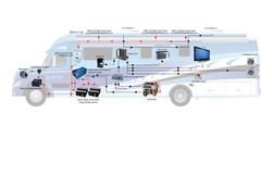 gI_140231_AIMSPowerRV medtec ambulance wiring diagrams 12 images aims power to medtec ambulance wiring diagrams at alyssarenee.co