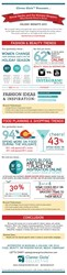 2013 Holiday Shopping Infographic: Social Media & The Holiday Shopper, What Brands Need to Know